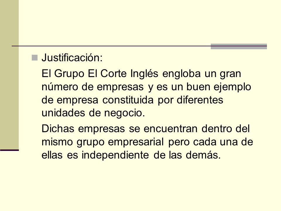 Justificación: El Grupo El Corte Inglés engloba un gran número de empresas y es un buen ejemplo de empresa constituida por diferentes unidades de nego