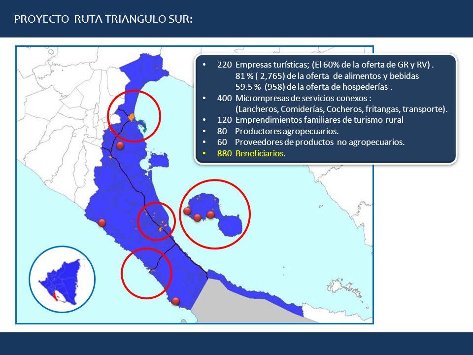 PROYECTO RUTA TRIANGULO SUR: 220 Empresas turísticas; (El 60% de la oferta de GR y RV). 81 % ( 2,765) de la oferta de alimentos y bebidas 59.5 % (958)