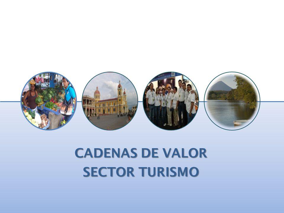 CADENAS DE VALOR SECTOR TURISMO