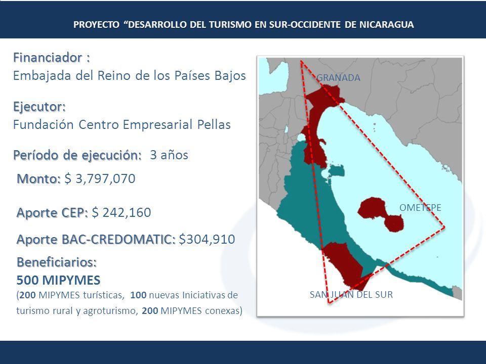 PROYECTO DESARROLLO DEL TURISMO EN SUR-OCCIDENTE DE NICARAGUA GRANADA OMETEPE SAN JUAN DEL SUR Período de ejecución: Período de ejecución: 3 años Mont