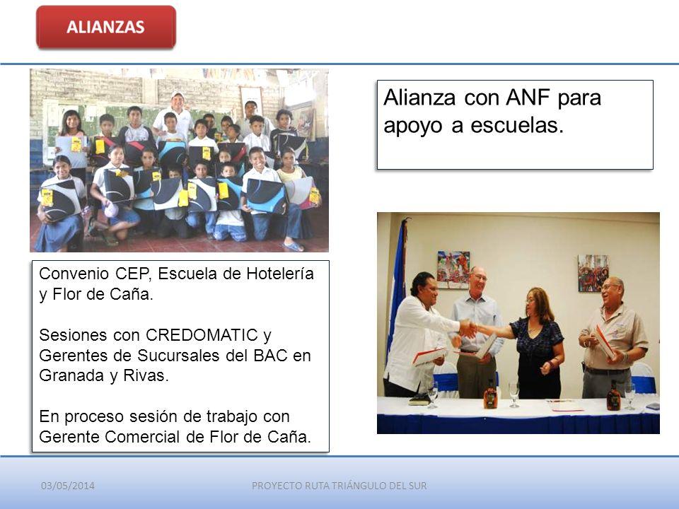 03/05/2014PROYECTO RUTA TRIÁNGULO DEL SUR Alianza con ANF para apoyo a escuelas. Convenio CEP, Escuela de Hotelería y Flor de Caña. Sesiones con CREDO