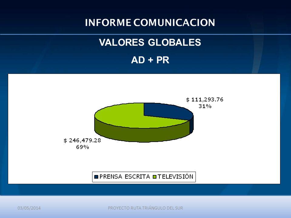 03/05/2014PROYECTO RUTA TRIÁNGULO DEL SUR INFORME COMUNICACION VALORES GLOBALES AD + PR