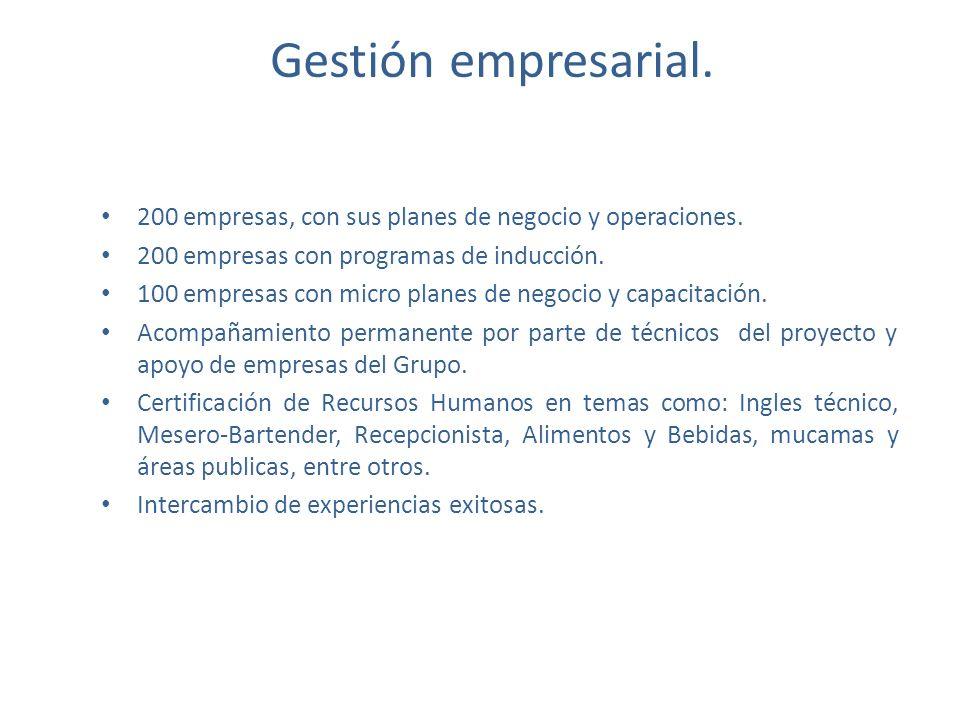 Gestión empresarial. 200 empresas, con sus planes de negocio y operaciones. 200 empresas con programas de inducción. 100 empresas con micro planes de