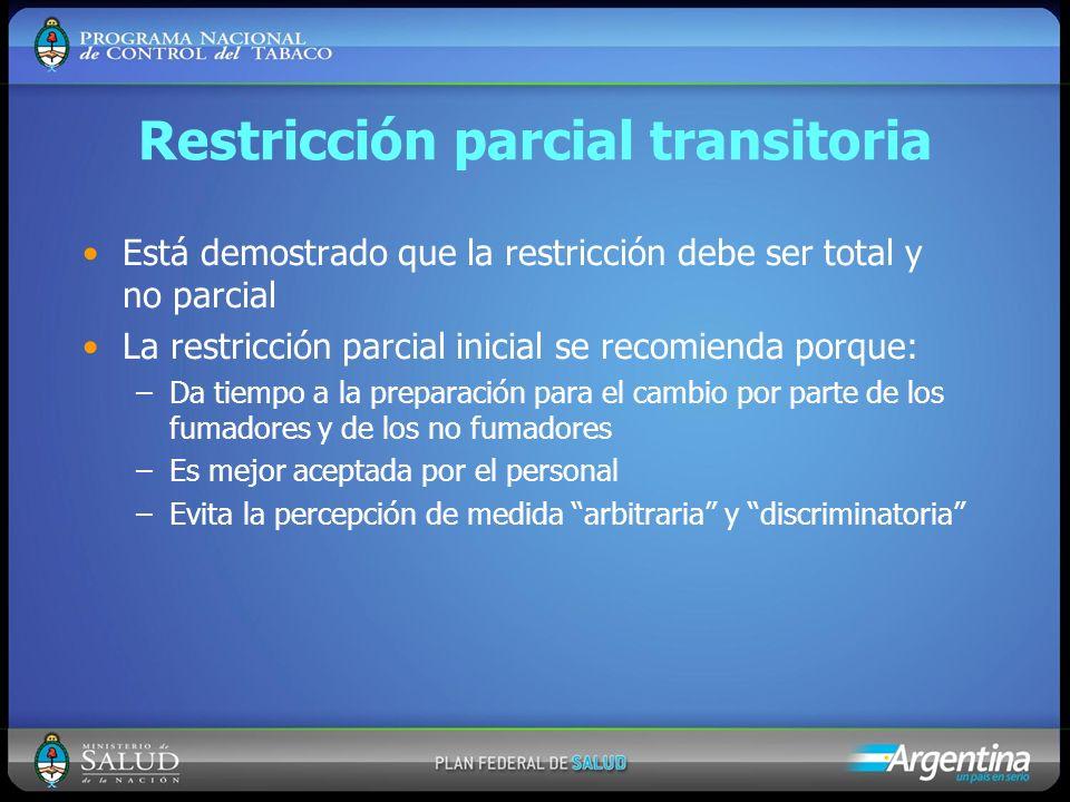 Restricción parcial transitoria Está demostrado que la restricción debe ser total y no parcial La restricción parcial inicial se recomienda porque: –D