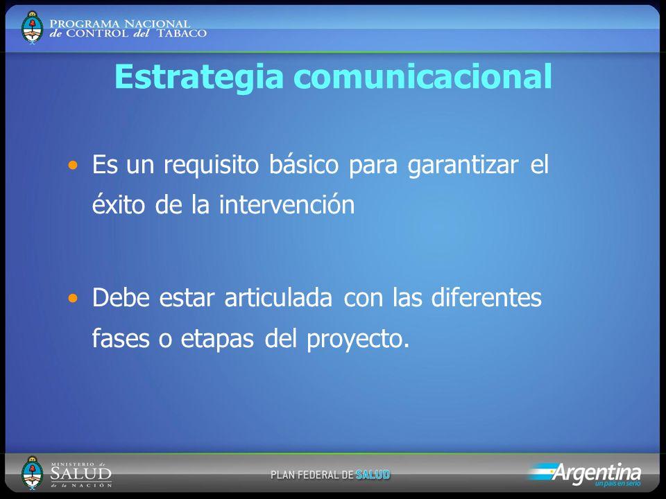 Estrategia comunicacional Es un requisito básico para garantizar el éxito de la intervención Debe estar articulada con las diferentes fases o etapas d