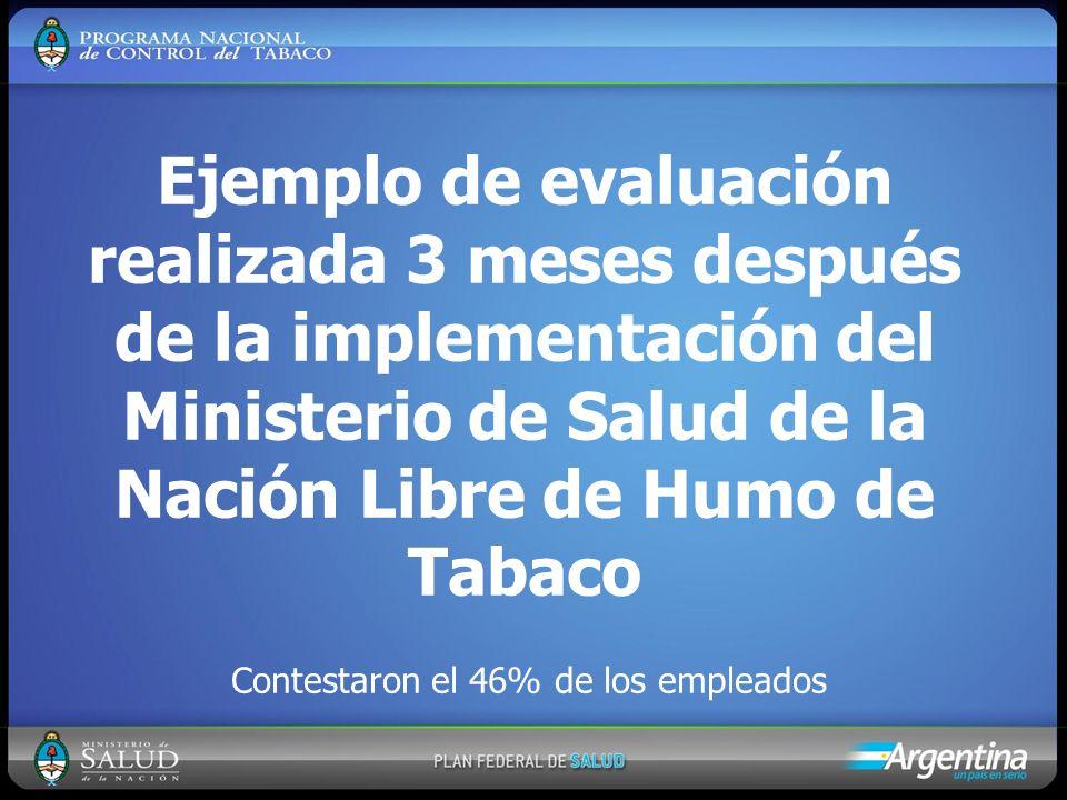 Ejemplo de evaluación realizada 3 meses después de la implementación del Ministerio de Salud de la Nación Libre de Humo de Tabaco Contestaron el 46% d