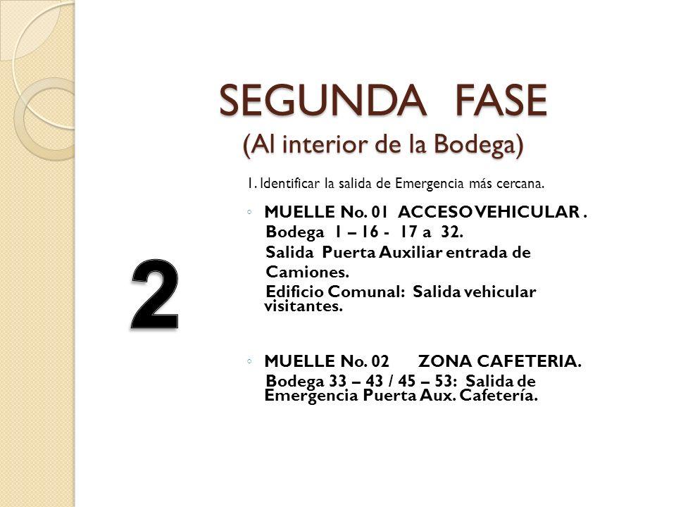 SEGUNDA FASE (Al interior de la Bodega) 1. Identificar la salida de Emergencia más cercana. MUELLE No. 01 ACCESO VEHICULAR. Bodega 1 – 16 - 17 a 32. S