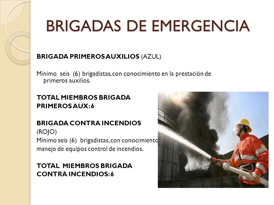 BRIGADA PRIMEROS AUXILIOS (AZUL) Mínimo seis (6) brigadistas, con conocimiento en la prestación de primeros auxilios. TOTAL MIEMBROS BRIGADA PRIMEROS