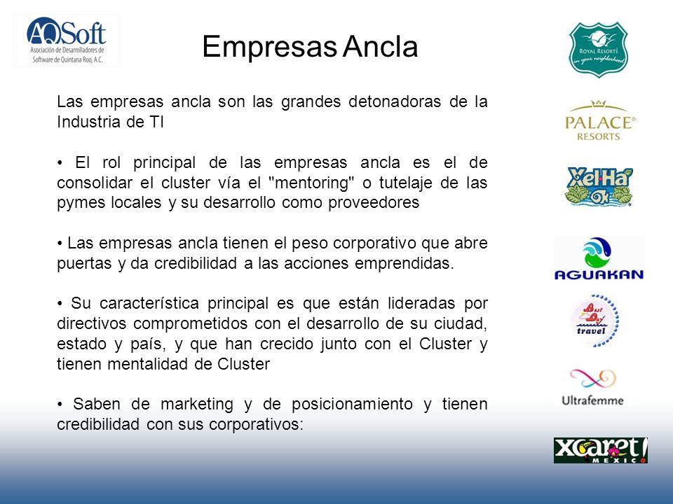 Beneficios para las empresa Ancla Reuniones donde se expongan tendencias y nuevas tecnologías.