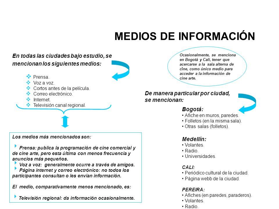 MEDIOS DE INFORMACIÓN En todas las ciudades bajo estudio, se mencionan los siguientes medios: Prensa.