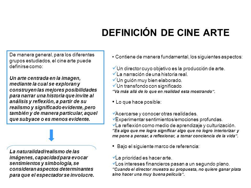 DEFINICIÓN DE CINE ARTE Contiene de manera fundamental, los siguientes aspectos: Un director cuyo objetivo es la producción de arte. La narración de u