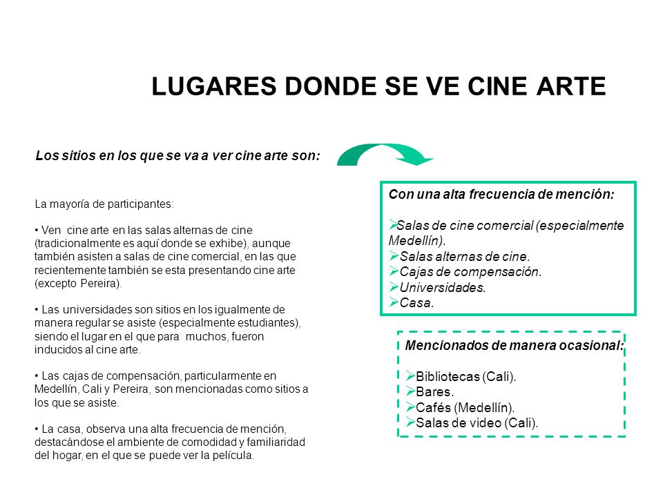 LUGARES DONDE SE VE CINE ARTE Con una alta frecuencia de mención: Salas de cine comercial (especialmente Medellín). Salas alternas de cine. Cajas de c