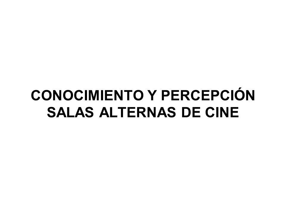 CONOCIMIENTO Y PERCEPCIÓN SALAS ALTERNAS DE CINE