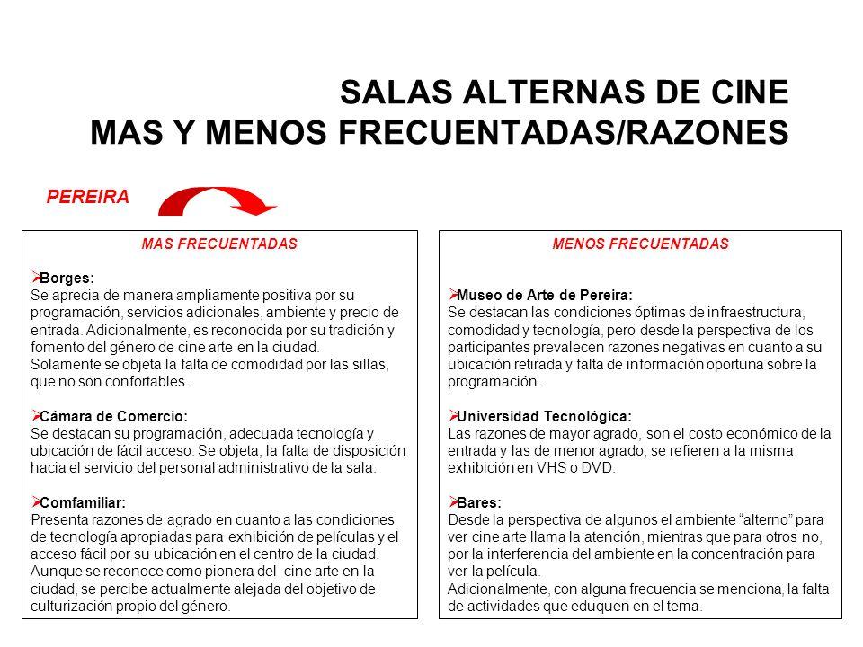 SALAS ALTERNAS DE CINE MAS Y MENOS FRECUENTADAS/RAZONES PEREIRA MENOS FRECUENTADAS Museo de Arte de Pereira: Se destacan las condiciones óptimas de in