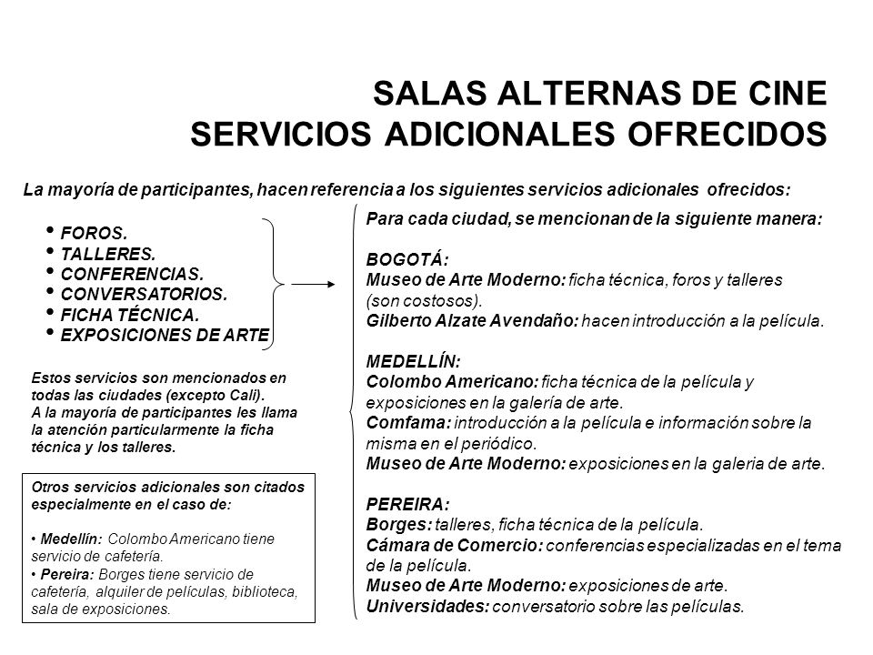 SALAS ALTERNAS DE CINE SERVICIOS ADICIONALES OFRECIDOS La mayoría de participantes, hacen referencia a los siguientes servicios adicionales ofrecidos: