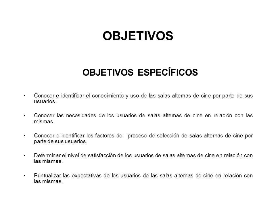 SALAS ALTERNAS DE CINE NIVEL DE SATISFACCIÓN