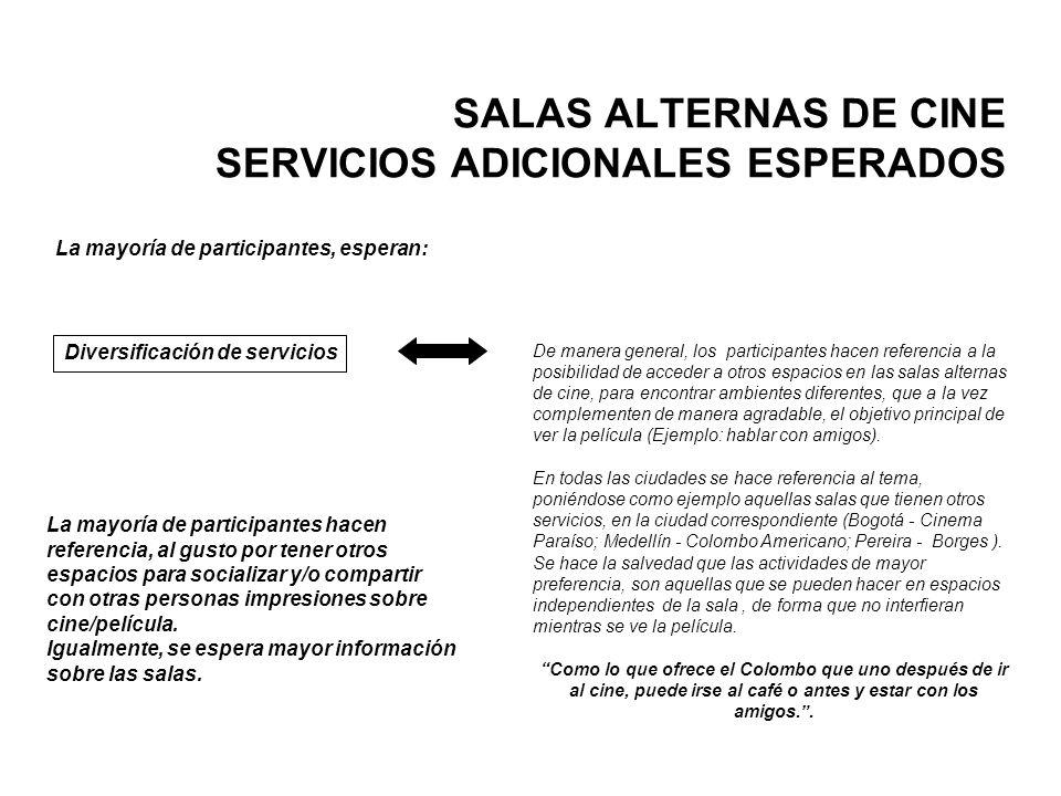 SALAS ALTERNAS DE CINE SERVICIOS ADICIONALES ESPERADOS La mayoría de participantes, esperan: De manera general, los participantes hacen referencia a l