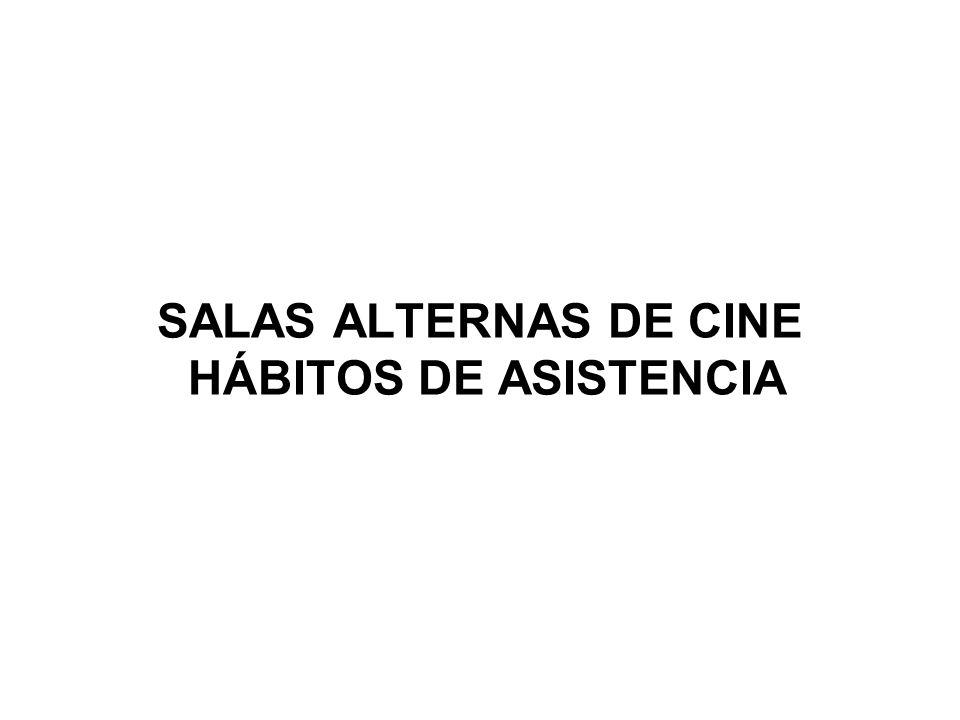 SALAS ALTERNAS DE CINE HÁBITOS DE ASISTENCIA
