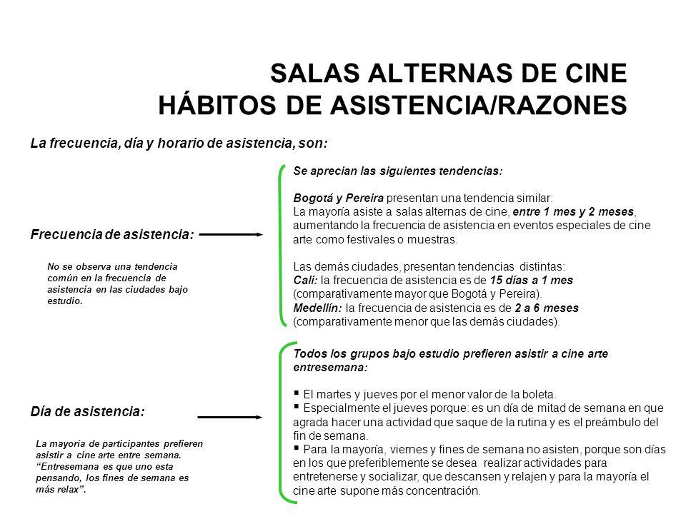 SALAS ALTERNAS DE CINE HÁBITOS DE ASISTENCIA/RAZONES Frecuencia de asistencia: La frecuencia, día y horario de asistencia, son: Se aprecian las siguie