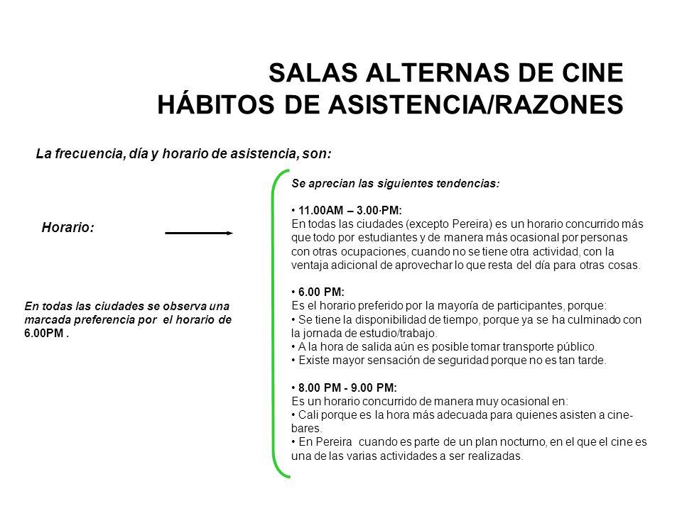 SALAS ALTERNAS DE CINE HÁBITOS DE ASISTENCIA/RAZONES Horario: La frecuencia, día y horario de asistencia, son: Se aprecian las siguientes tendencias: