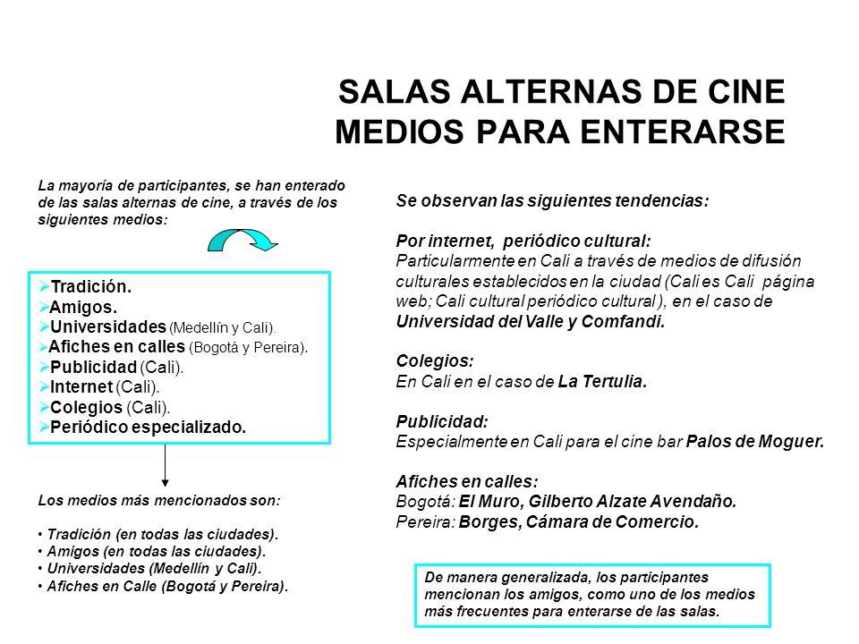 SALAS ALTERNAS DE CINE MEDIOS PARA ENTERARSE Tradición. Amigos. Universidades (Medellín y Cali). Afiches en calles (Bogotá y Pereira). Publicidad (Cal