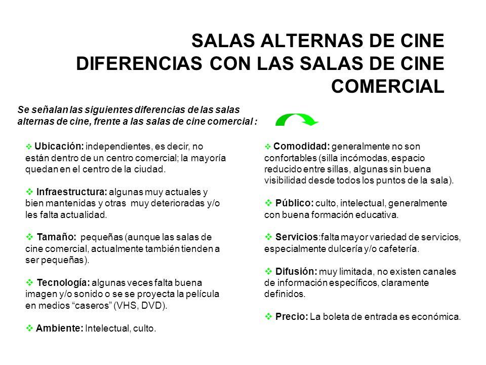 SALAS ALTERNAS DE CINE DIFERENCIAS CON LAS SALAS DE CINE COMERCIAL Se señalan las siguientes diferencias de las salas alternas de cine, frente a las s
