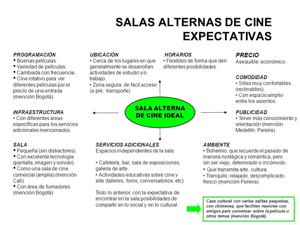 SALAS ALTERNAS DE CINE EXPECTATIVAS COMODIDAD Sillas muy confortables (reclinables).