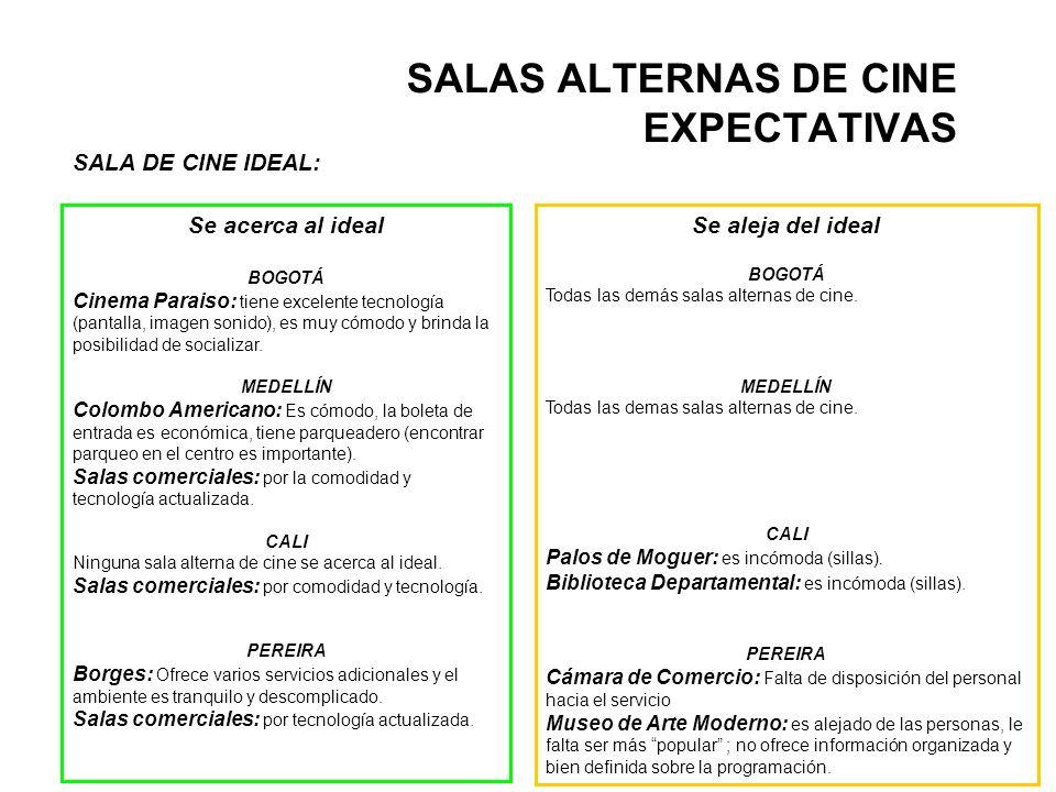 SALAS ALTERNAS DE CINE EXPECTATIVAS Se acerca al ideal BOGOTÁ Cinema Paraiso: tiene excelente tecnología (pantalla, imagen sonido), es muy cómodo y brinda la posibilidad de socializar.