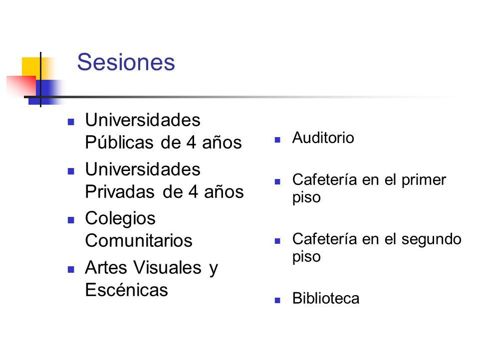 Sesiones Universidades Públicas de 4 años Universidades Privadas de 4 años Colegios Comunitarios Artes Visuales y Escénicas Auditorio Cafetería en el