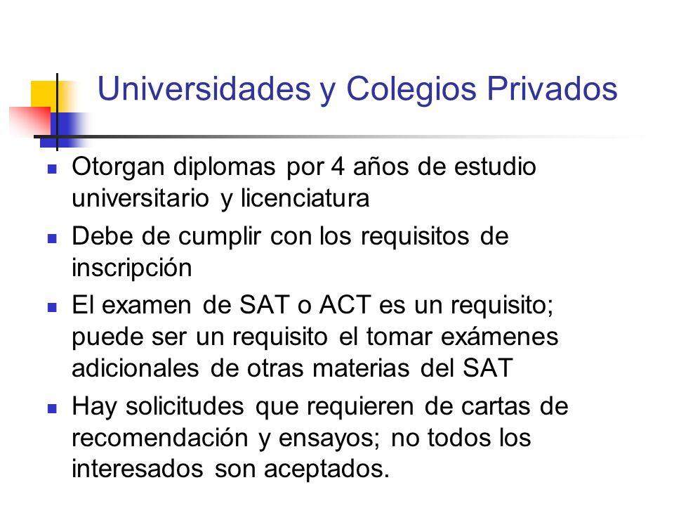 Universidades y Colegios Privados Otorgan diplomas por 4 años de estudio universitario y licenciatura Debe de cumplir con los requisitos de inscripció