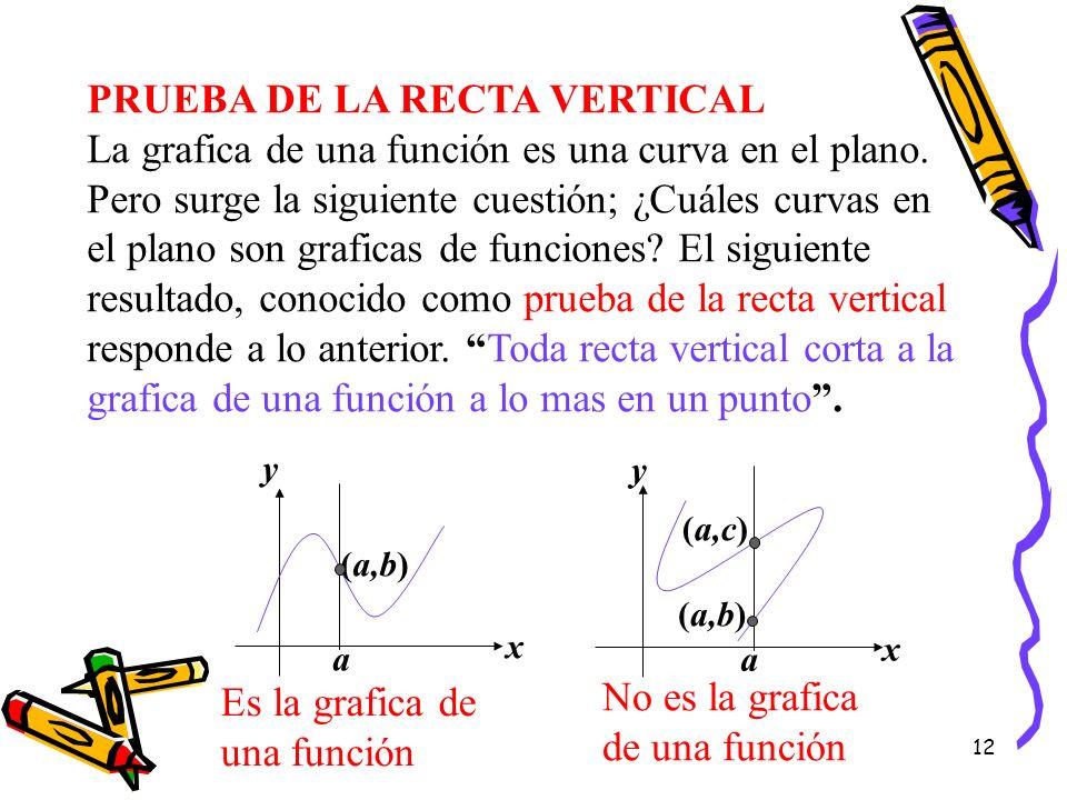 12 PRUEBA DE LA RECTA VERTICAL La grafica de una función es una curva en el plano. Pero surge la siguiente cuestión; ¿Cuáles curvas en el plano son gr