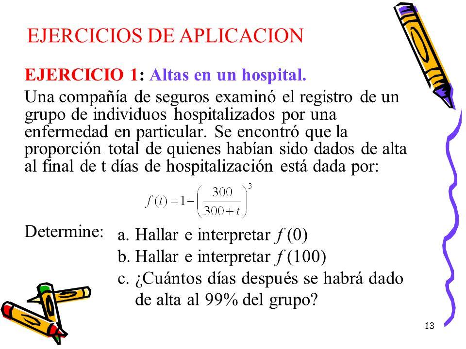13 EJERCICIO 1: Altas en un hospital. Una compañía de seguros examinó el registro de un grupo de individuos hospitalizados por una enfermedad en parti
