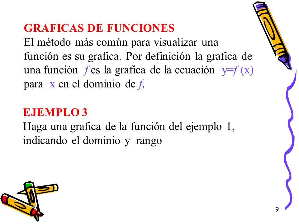 9 GRAFICAS DE FUNCIONES El método más común para visualizar una función es su grafica. Por definición la grafica de una función f es la grafica de la
