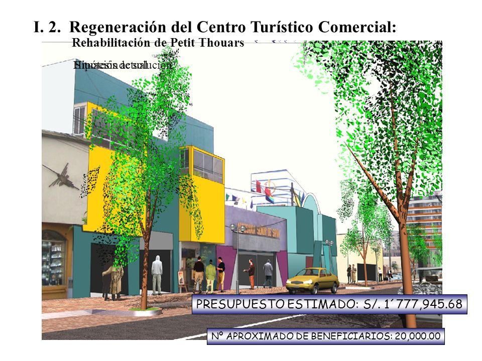 I. 2. Regeneración del Centro Turístico Comercial: Rehabilitación de Petit Thouars Situación actual Hipótesis de solución PRESUPUESTO ESTIMADO: S/. 1´