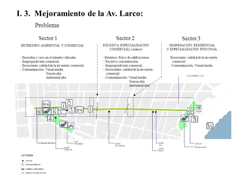 I. 3. Mejoramiento de la Av. Larco: Problema Sector 3 Sector 2Sector 1 DETERIORO AMBIENTAL Y COMERCIAL - Desorden y caos en el tránsito vehicular - In