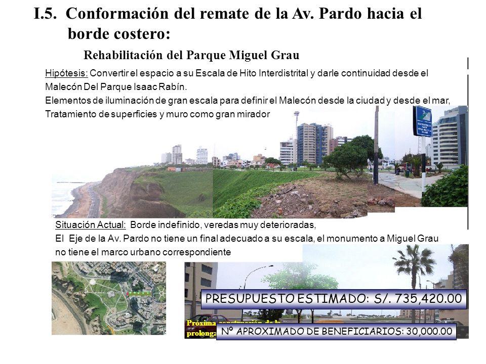 I.5. Conformación del remate de la Av. Pardo hacia el borde costero: Rehabilitación del Parque Miguel Grau Situación Actual: Borde indefinido, veredas