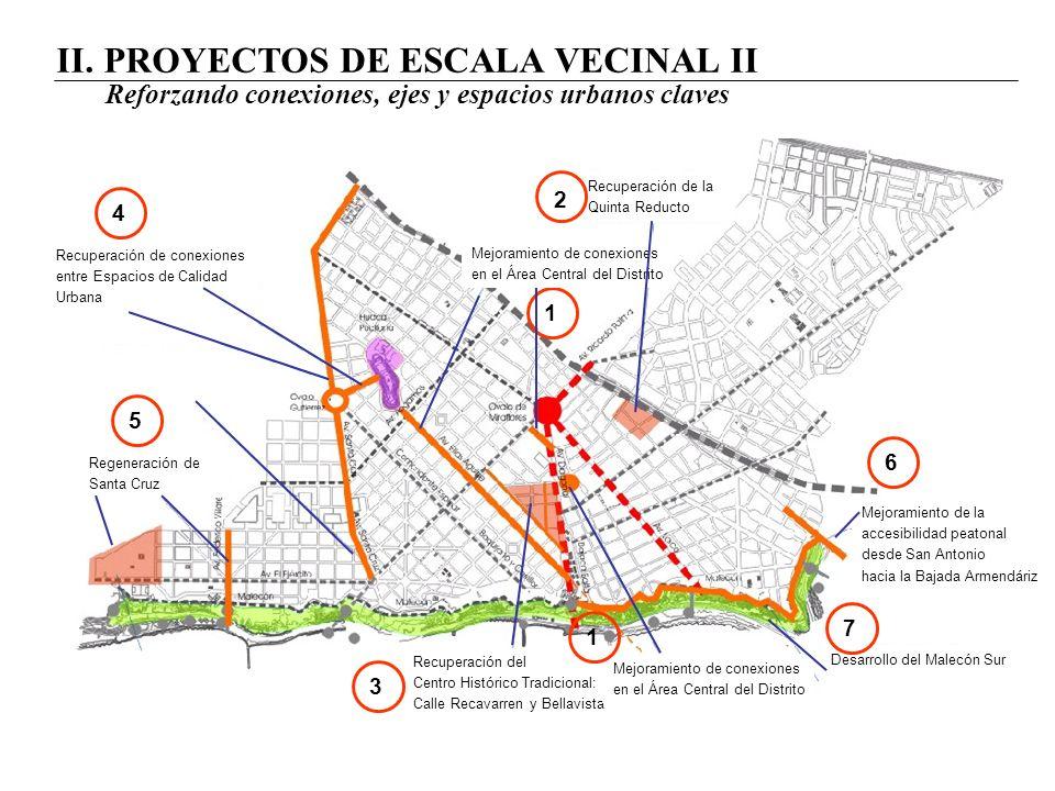II. PROYECTOS DE ESCALA VECINAL II Reforzando conexiones, ejes y espacios urbanos claves Recuperación de conexiones entre Espacios de Calidad Urbana R