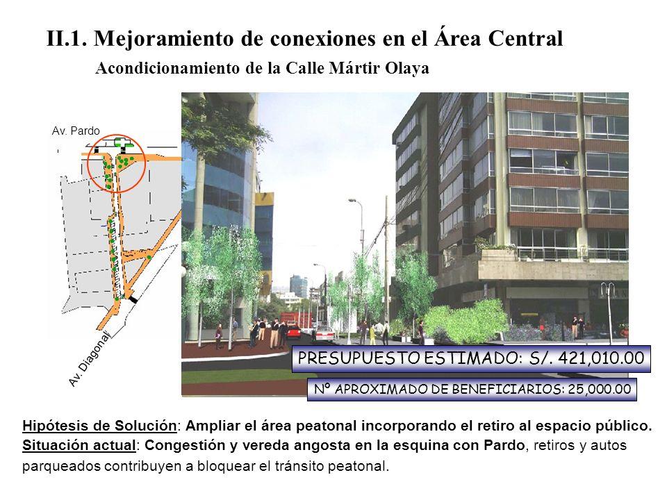 II.1. Mejoramiento de conexiones en el Área Central Acondicionamiento de la Calle Mártir Olaya Av. Diagonal Av. Pardo Situación actual: Congestión y v