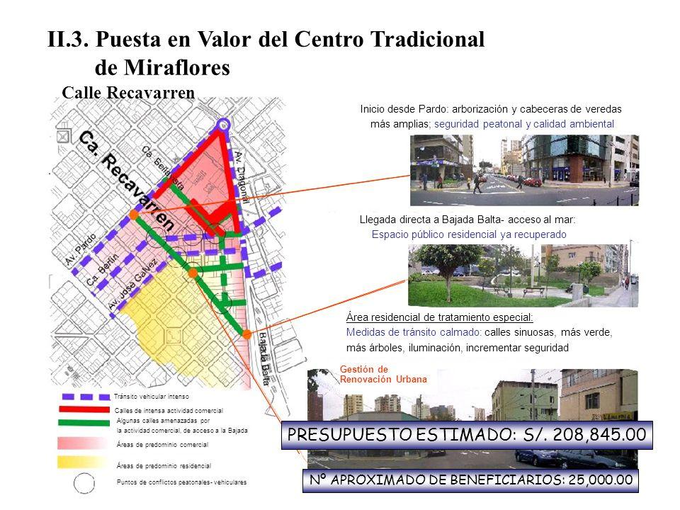 II.3. Puesta en Valor del Centro Tradicional de Miraflores Calle Recavarren Inicio desde Pardo: calle estacionamiento sin vitalidad Llegada directa a