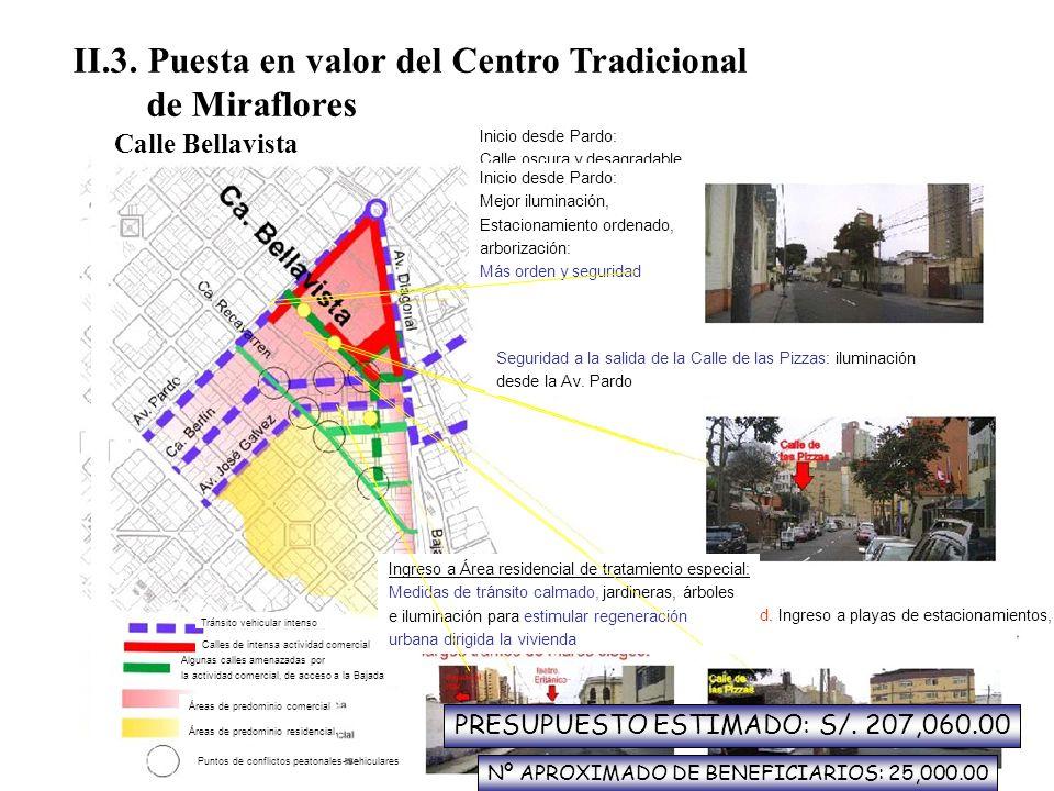 II.3. Puesta en valor del Centro Tradicional de Miraflores Calle Bellavista Inicio desde Pardo: Calle oscura y desagradable Calle espalda de actividad