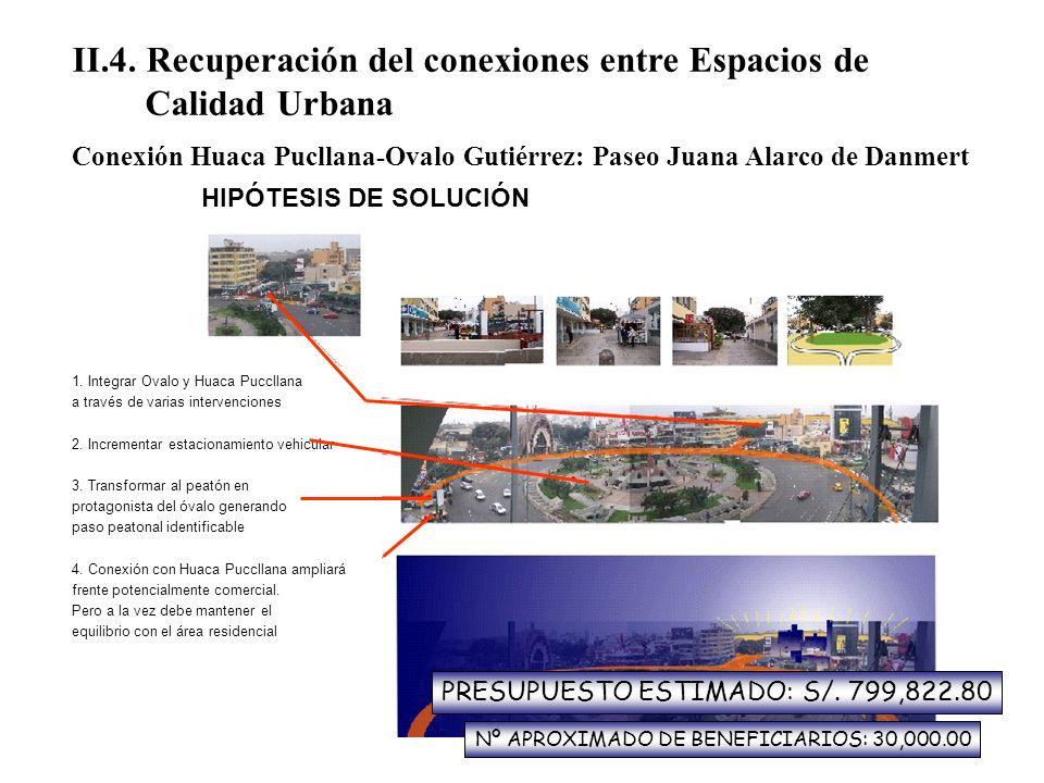 II.4. Recuperación del conexiones entre Espacios de Calidad Urbana Conexión Huaca Pucllana-Ovalo Gutiérrez: Paseo Juana Alarco de Danmert 1. Integrar