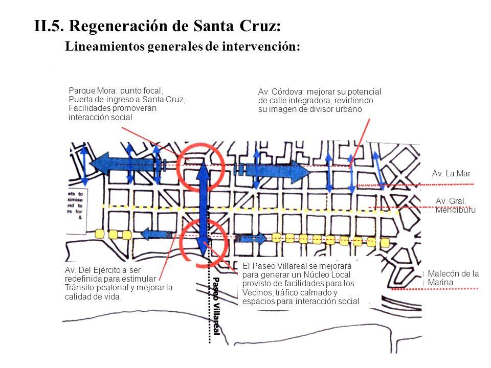 II.5. Regeneración de Santa Cruz: Lineamientos generales de intervención: Parque Mora: punto focal, Puerta de ingreso a Santa Cruz, Facilidades promov