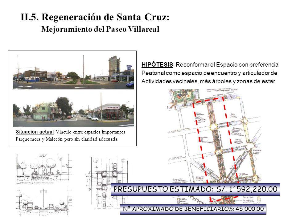 II.5. Regeneración de Santa Cruz: Mejoramiento del Paseo Villareal HIPÓTESIS: Reconformar el Espacio con preferencia Peatonal como espacio de encuentr