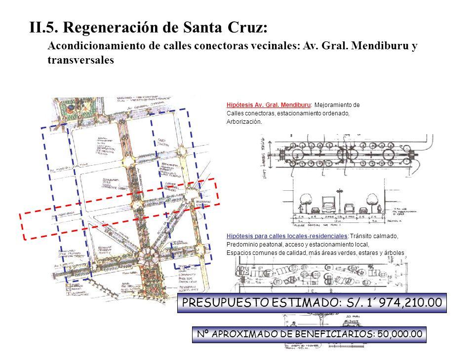 II.5. Regeneración de Santa Cruz: Acondicionamiento de calles conectoras vecinales: Av. Gral. Mendiburu y transversales Hipótesis Av. Gral. Mendiburu: