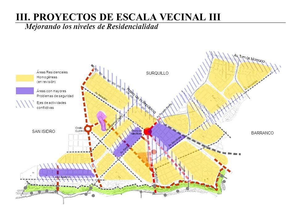III. PROYECTOS DE ESCALA VECINAL III Mejorando los niveles de Residencialidad Áreas Residenciales Homogéneas (en revisión) Áreas con mayores Problemas