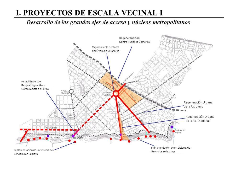 I. PROYECTOS DE ESCALA VECINAL I Desarrollo de los grandes ejes de acceso y núcleos metropolitanos Mejoramiento peatonal del Óvalo de Miraflores Regen