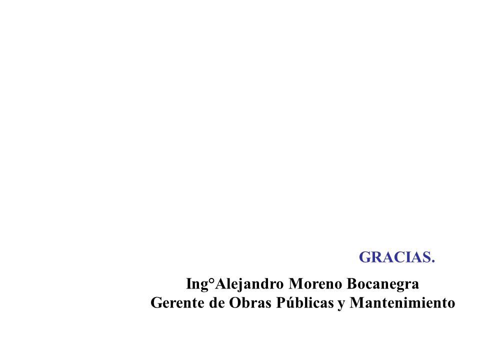 Ing°Alejandro Moreno Bocanegra Gerente de Obras Públicas y Mantenimiento GRACIAS.