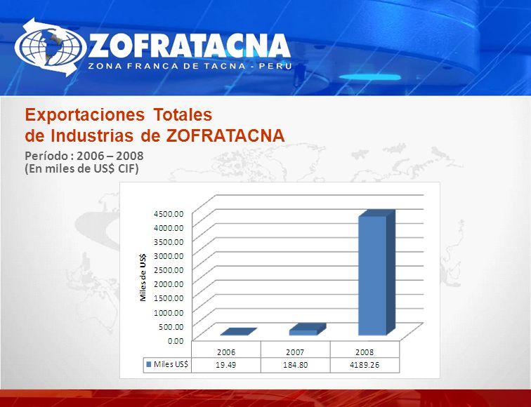 Exportaciones Totales de Industrias de ZOFRATACNA Período : 2006 – 2008 (En miles de US$ CIF)