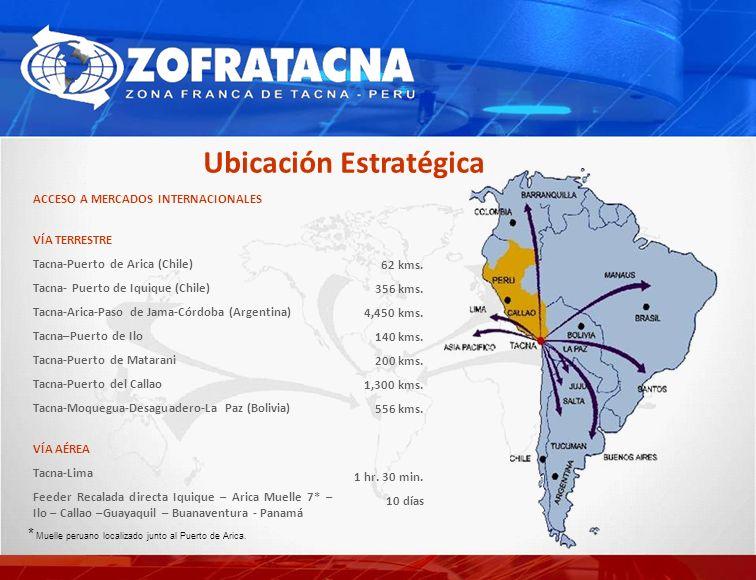 Ubicación Estratégica 62 kms. 356 kms. 4,450 kms. 140 kms. 200 kms. 1,300 kms. 556 kms. 1 hr. 30 min. 10 días ACCESO A MERCADOS INTERNACIONALES VÍA TE
