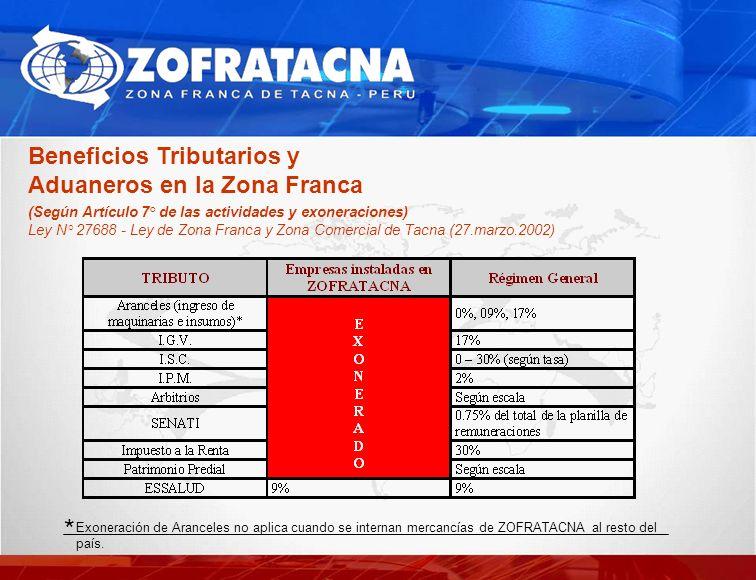 Beneficios Tributarios y Aduaneros en la Zona Franca Exoneración de Aranceles no aplica cuando se internan mercancías de ZOFRATACNA al resto del país.